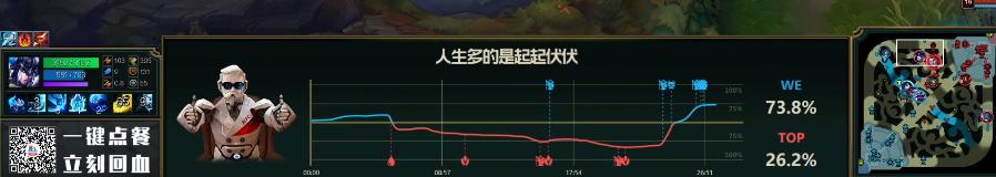 【战报】三土龙运营,TOP速推流击败WE拿下首局